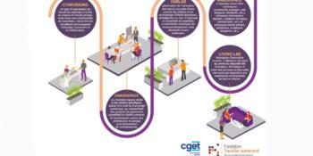 plan_developpement_tierslieux