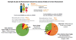 Tiers-financement_Ile-de-France_Energies